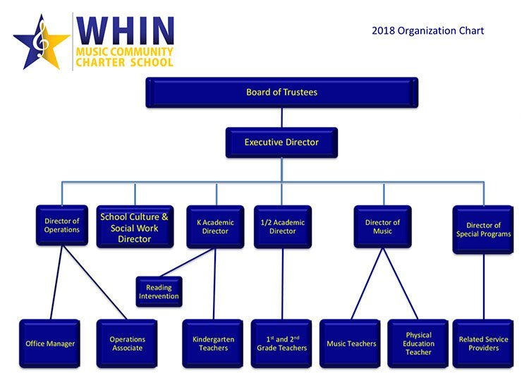 whin-organizational-chart-2018-2019-cover